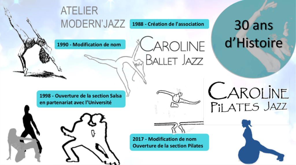 Caroline pilates jazz historique - 1